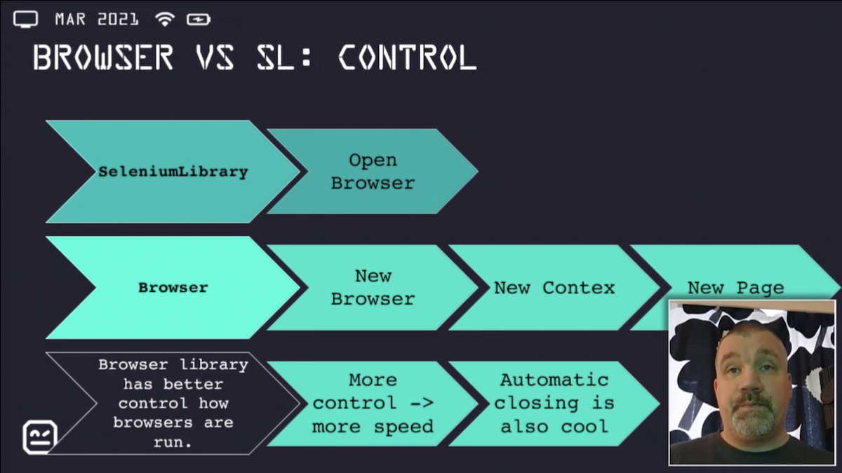 Browser vs SeleniumLibrary""